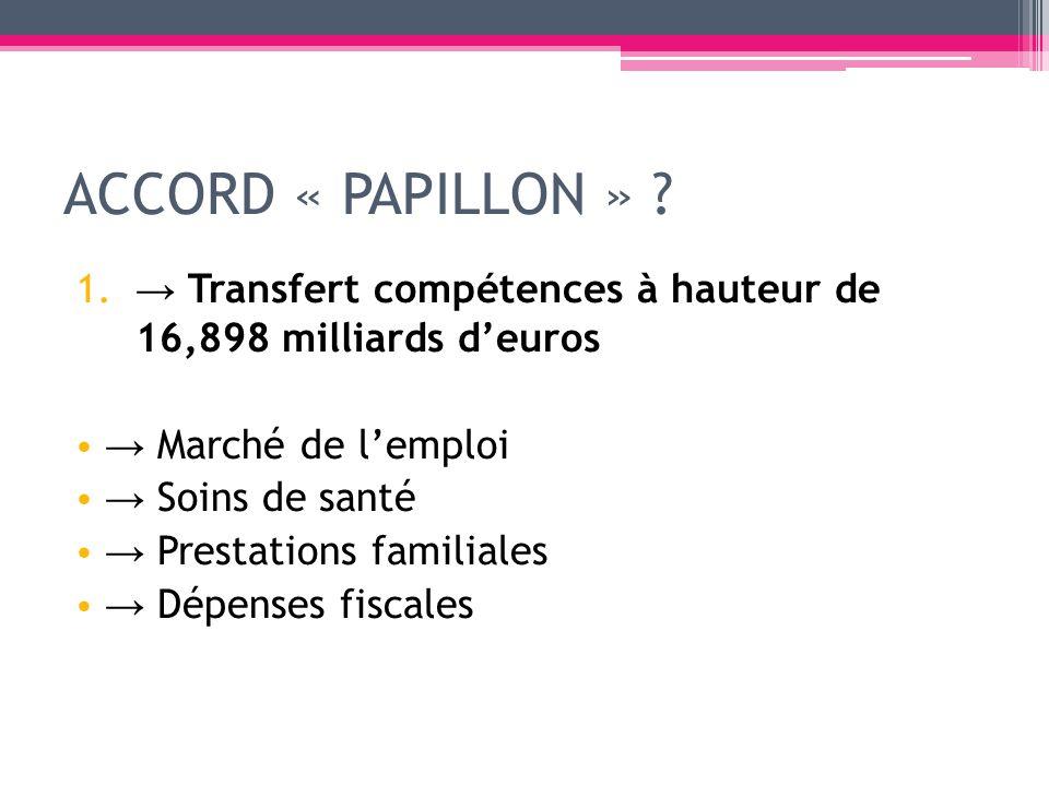 ACCORD « PAPILLON » ? 1. Transfert compétences à hauteur de 16,898 milliards deuros Marché de lemploi Soins de santé Prestations familiales Dépenses f