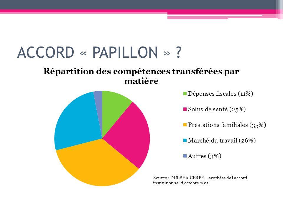ACCORD « PAPILLON » ?