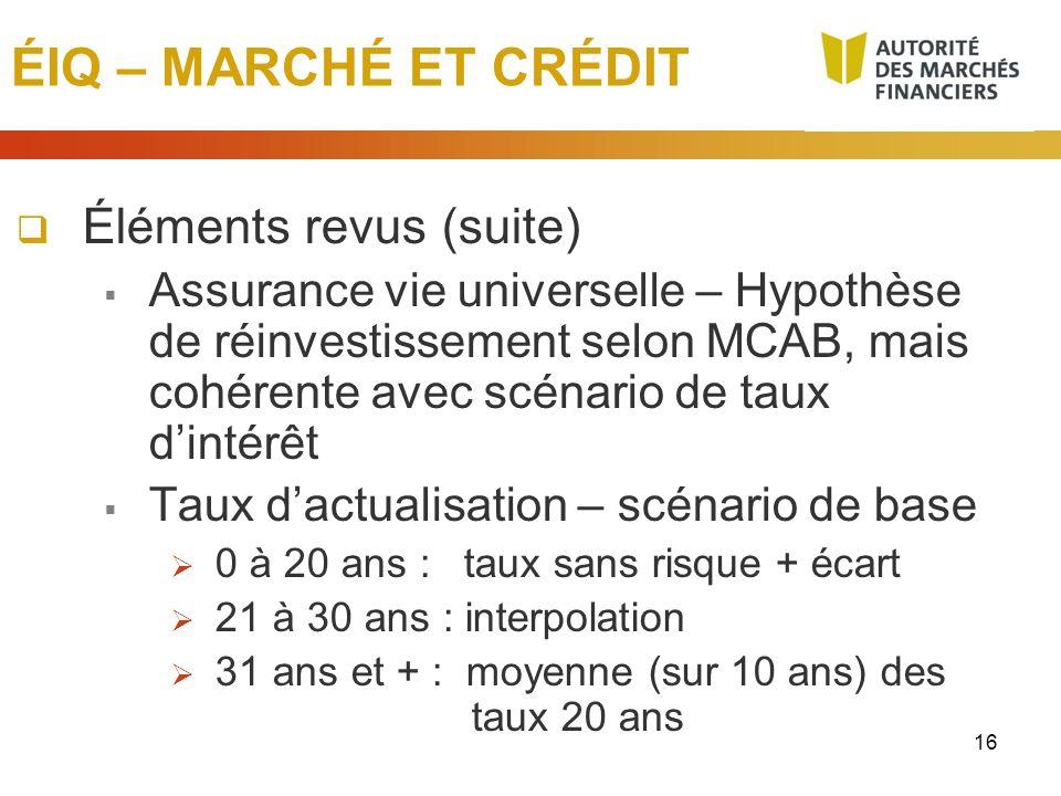 16 ÉIQ – MARCHÉ ET CRÉDIT Éléments revus (suite) Assurance vie universelle – Hypothèse de réinvestissement selon MCAB, mais cohérente avec scénario de