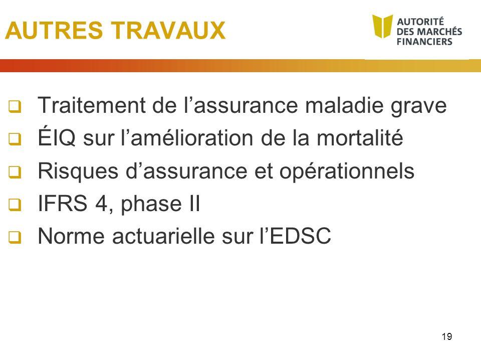 19 AUTRES TRAVAUX Traitement de lassurance maladie grave ÉIQ sur lamélioration de la mortalité Risques dassurance et opérationnels IFRS 4, phase II No