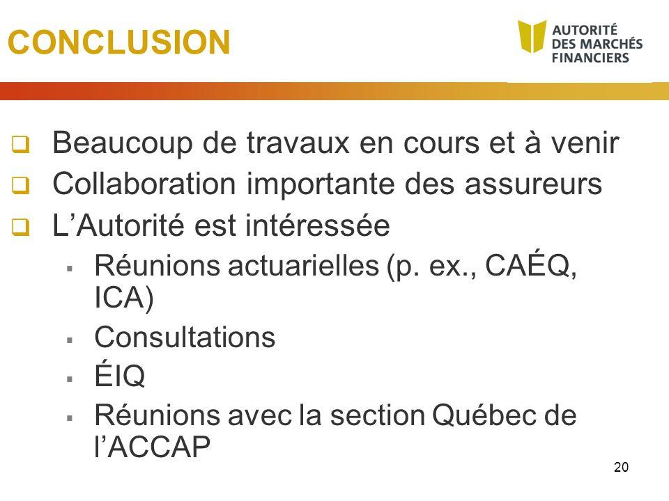 20 CONCLUSION Beaucoup de travaux en cours et à venir Collaboration importante des assureurs LAutorité est intéressée Réunions actuarielles (p. ex., C