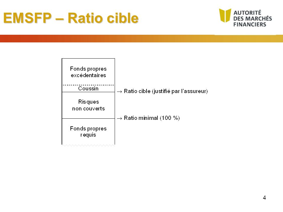 4 EMSFP – Ratio cible