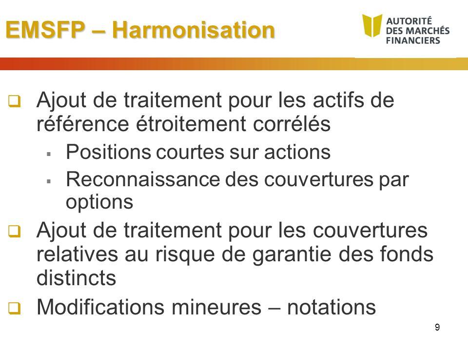 9 EMSFP – Harmonisation Ajout de traitement pour les actifs de référence étroitement corrélés Positions courtes sur actions Reconnaissance des couvert
