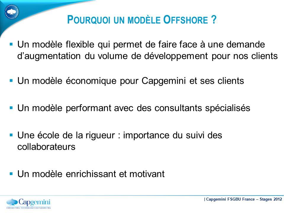 | Capgemini FSGBU France – Stages 2012 P OURQUOI UN MODÈLE O FFSHORE ? Un modèle flexible qui permet de faire face à une demande daugmentation du volu