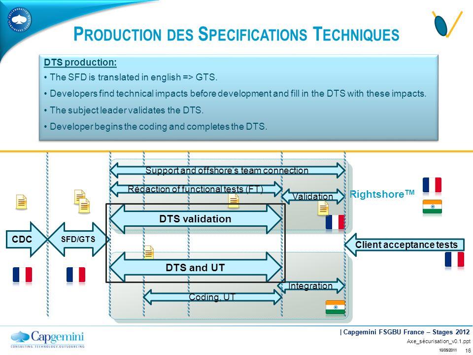 | Capgemini FSGBU France – Stages 2012 P RODUCTION DES S PECIFICATIONS T ECHNIQUES Axe_sécurisation_v0.1.ppt 16 10/05/2011 CDC SFD/GTS Client acceptan