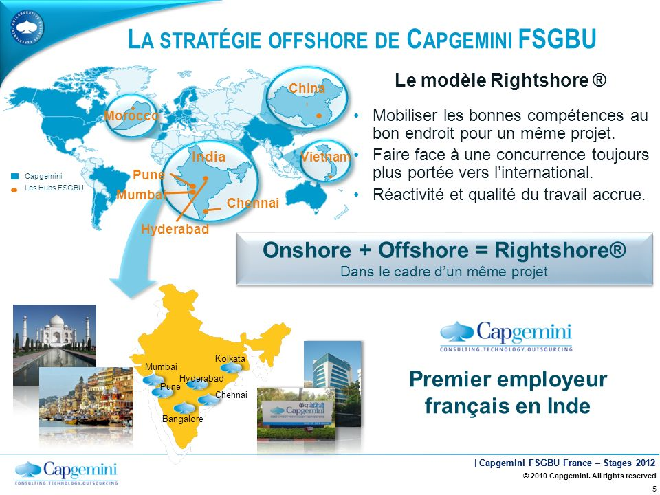 | Capgemini FSGBU France – Stages 2012 P RODUCTION DES S PECIFICATIONS T ECHNIQUES Axe_sécurisation_v0.1.ppt 16 10/05/2011 CDC SFD/GTS Client acceptance tests Rightshore TM Validation Integration Rédaction of functional tests (FT) Support and offshores team connection DTS validation DTS and UT Coding, UT DTS production: The SFD is translated in english => GTS.