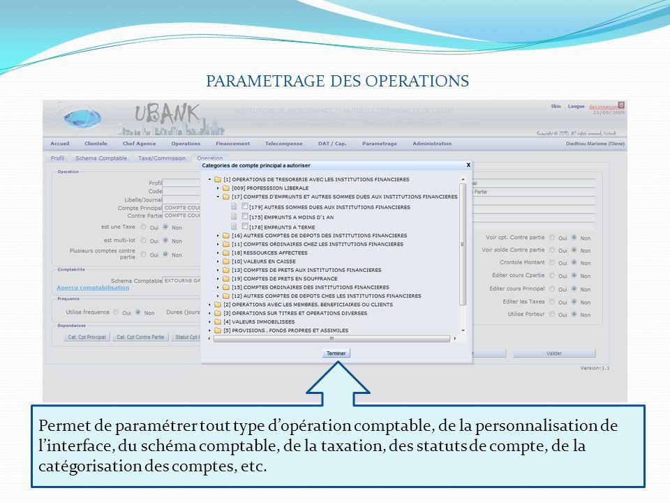 PARAMETRAGE DES OPERATIONS Permet de paramétrer tout type dopération comptable, de la personnalisation de linterface, du schéma comptable, de la taxat
