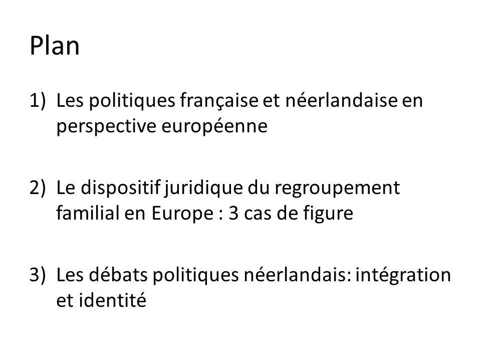Plan 1)Les politiques française et néerlandaise en perspective européenne 2)Le dispositif juridique du regroupement familial en Europe : 3 cas de figure 3)Les débats politiques néerlandais: intégration et identité