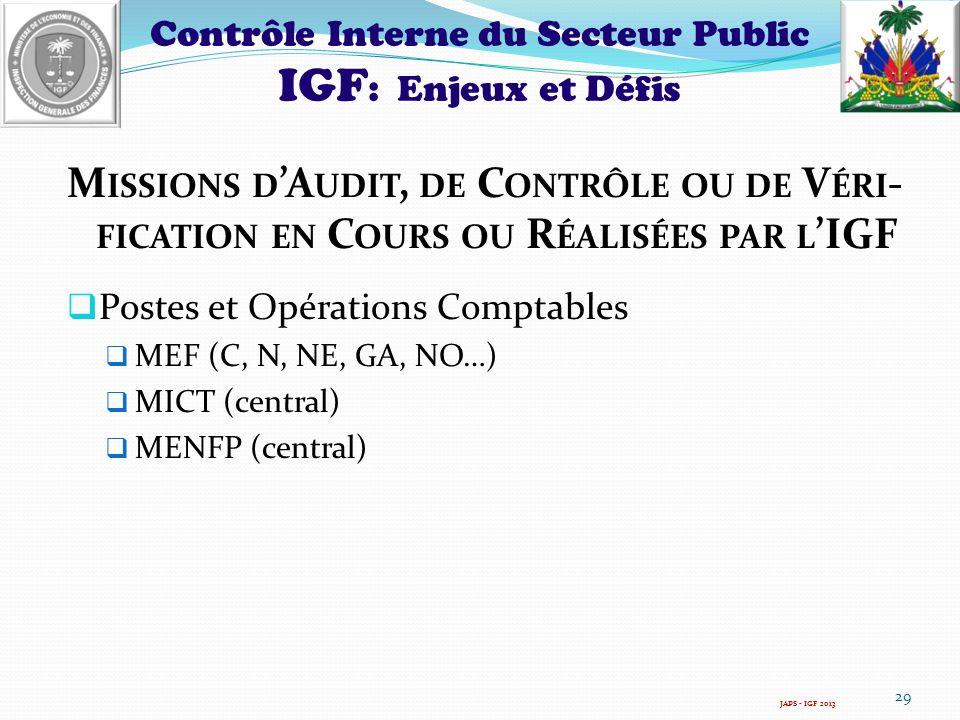 Contrôle Interne du Secteur Public IGF : Enjeux et Défis M ISSIONS D A UDIT, DE C ONTRÔLE OU DE V ÉRI - FICATION EN C OURS OU R ÉALISÉES PAR L IGF Postes et Opérations Comptables MEF (C, N, NE, GA, NO…) MICT (central) MENFP (central) 29 JAPS - IGF 2013