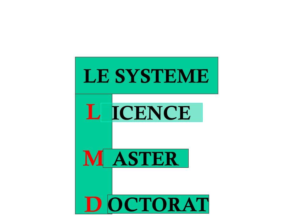 LE SYSTEME LMDLMD ICENCE ASTER OCTORAT
