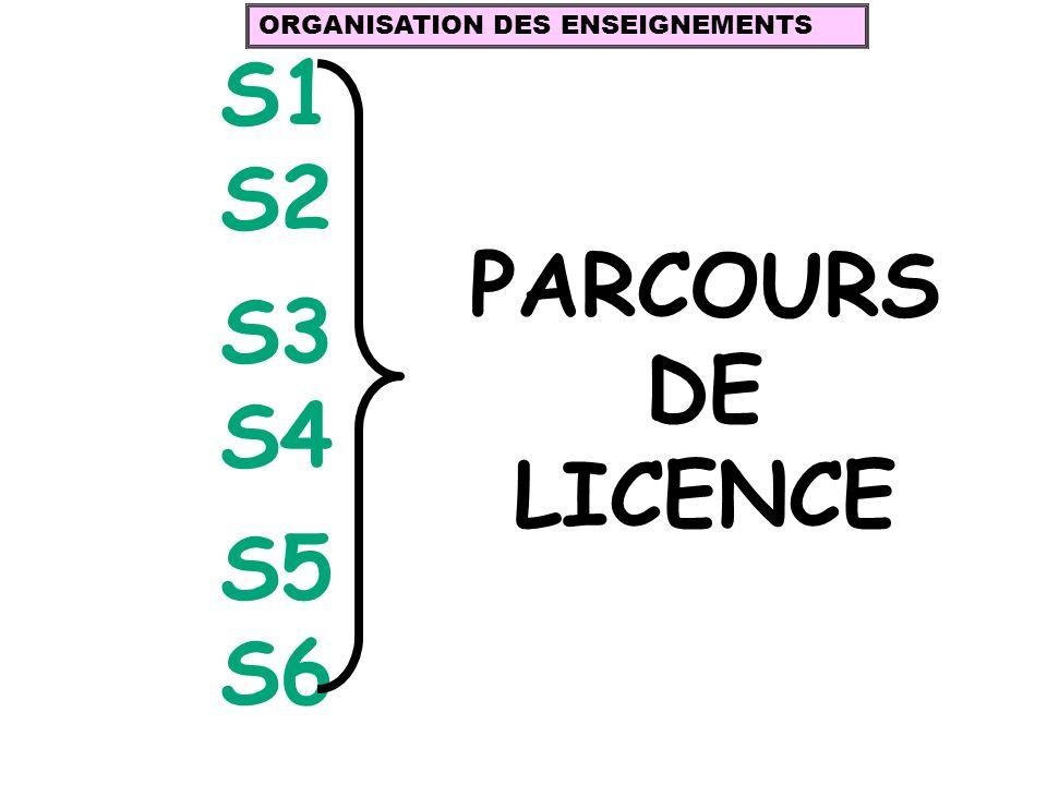 S1 S2 S3 S4 S5 S6 PARCOURS DE LICENCE ORGANISATION DES ENSEIGNEMENTS