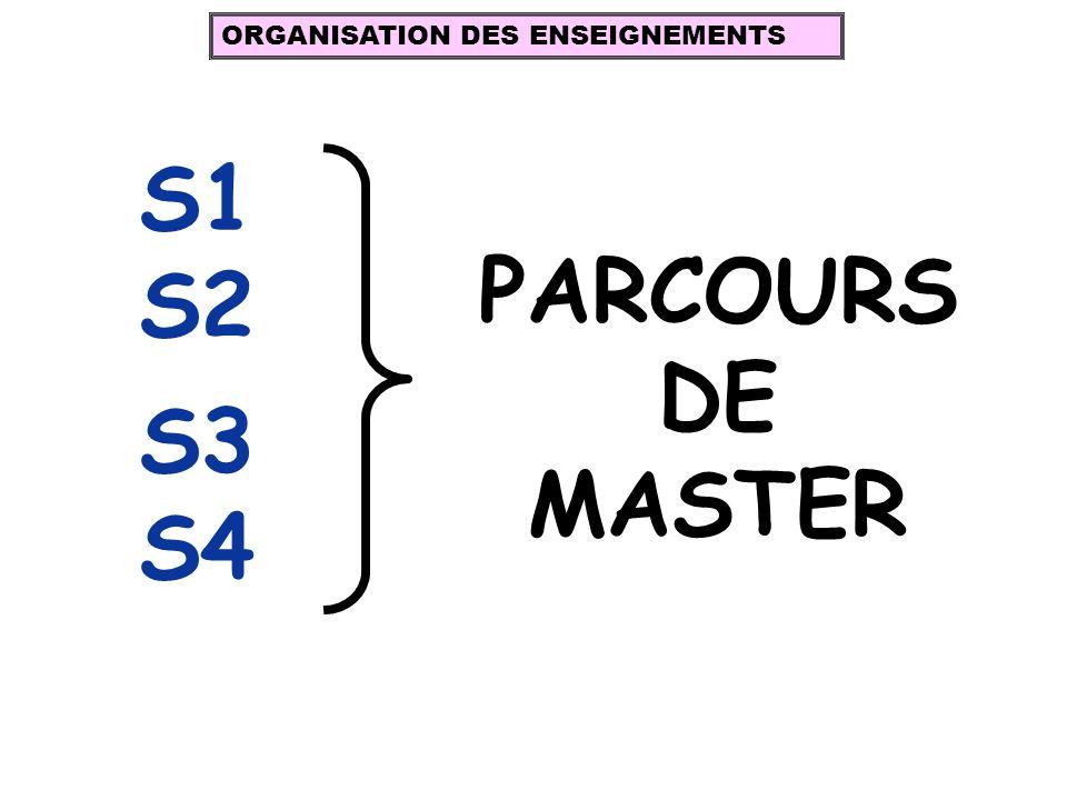 S1 S2 S3 S4 PARCOURS DE MASTER ORGANISATION DES ENSEIGNEMENTS