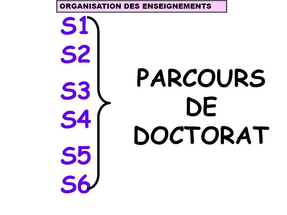 S1 S2 S3 S4 S5 S6 PARCOURS DE DOCTORAT ORGANISATION DES ENSEIGNEMENTS