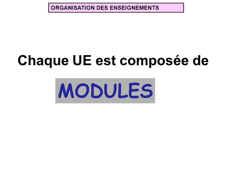 Chaque UE est composée de MODULES ORGANISATION DES ENSEIGNEMENTS