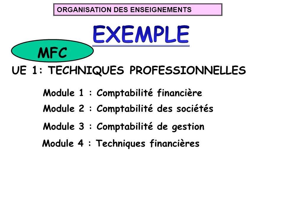 UE 1: TECHNIQUES PROFESSIONNELLES MFC Module 1 : Comptabilité financière Module 2 : Comptabilité des sociétés Module 3 : Comptabilité de gestion Modul