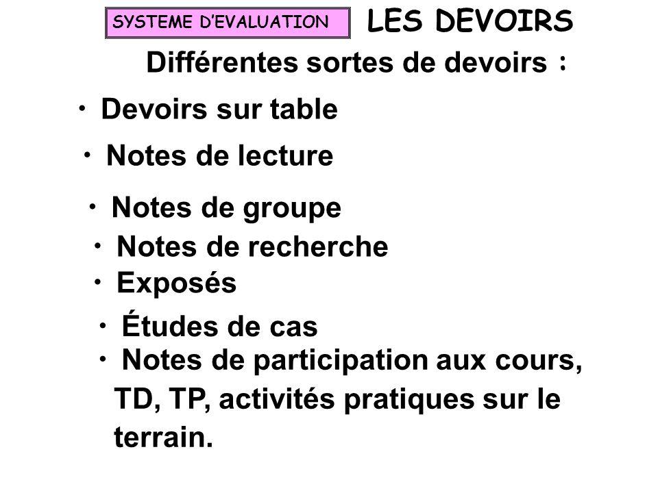 LES DEVOIRS Différentes sortes de devoirs : Devoirs sur table Notes de lecture Notes de groupe Notes de recherche Exposés Études de cas Notes de parti