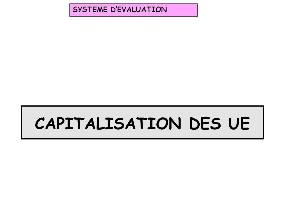 CAPITALISATION DES UE