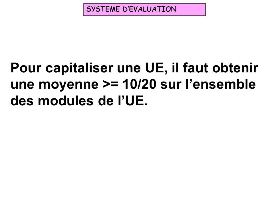 Pour capitaliser une UE, il faut obtenir une moyenne >= 10/20 sur lensemble des modules de lUE. SYSTEME DEVALUATION