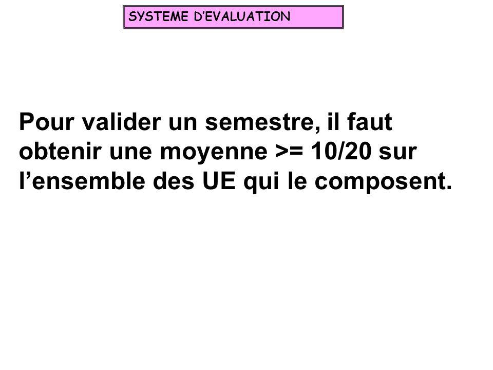Pour valider un semestre, il faut obtenir une moyenne >= 10/20 sur lensemble des UE qui le composent. SYSTEME DEVALUATION