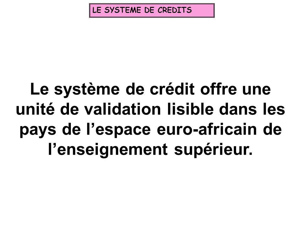 Le système de crédit offre une unité de validation lisible dans les pays de lespace euro-africain de lenseignement supérieur. LE SYSTEME DE CREDITS