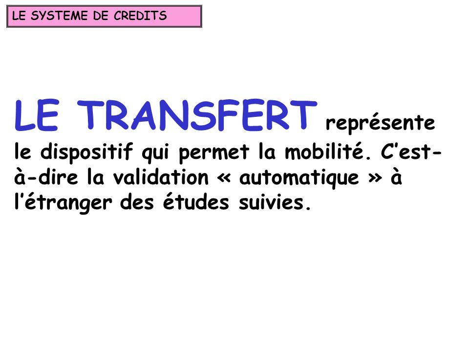 LE TRANSFERT représente le dispositif qui permet la mobilité. Cest- à-dire la validation « automatique » à létranger des études suivies. LE SYSTEME DE