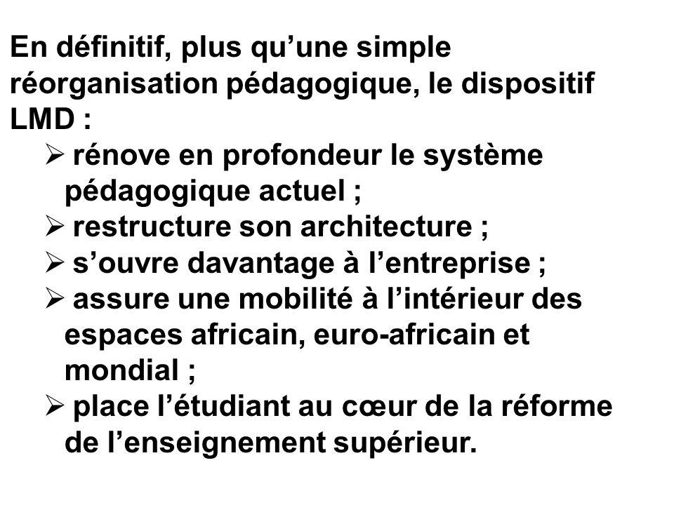 En définitif, plus quune simple réorganisation pédagogique, le dispositif LMD : rénove en profondeur le système pédagogique actuel ; restructure son a