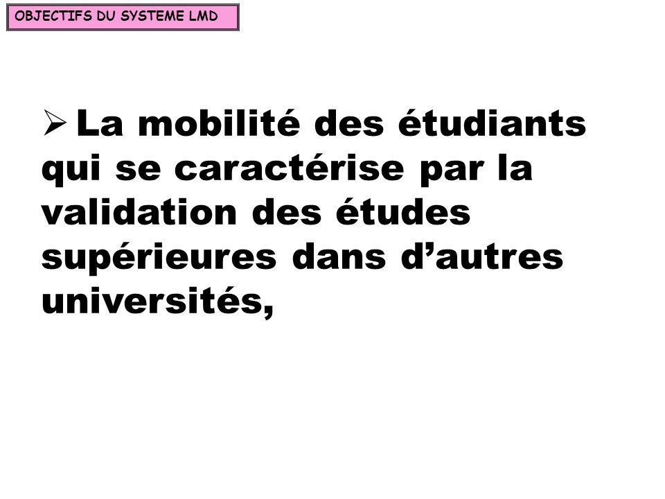 La mobilité des étudiants qui se caractérise par la validation des études supérieures dans dautres universités, OBJECTIFS DU SYSTEME LMD