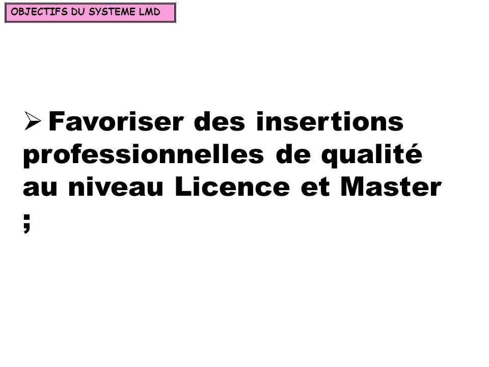 Favoriser des insertions professionnelles de qualité au niveau Licence et Master ; OBJECTIFS DU SYSTEME LMD