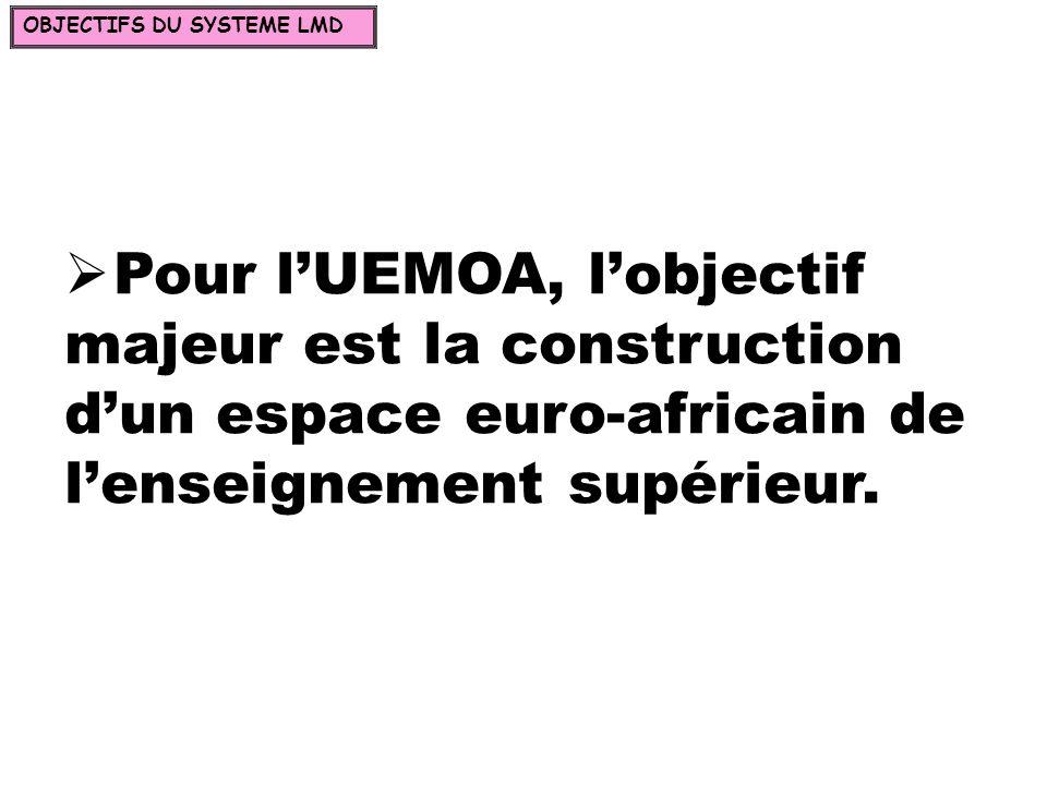 Pour lUEMOA, lobjectif majeur est la construction dun espace euro-africain de lenseignement supérieur. OBJECTIFS DU SYSTEME LMD