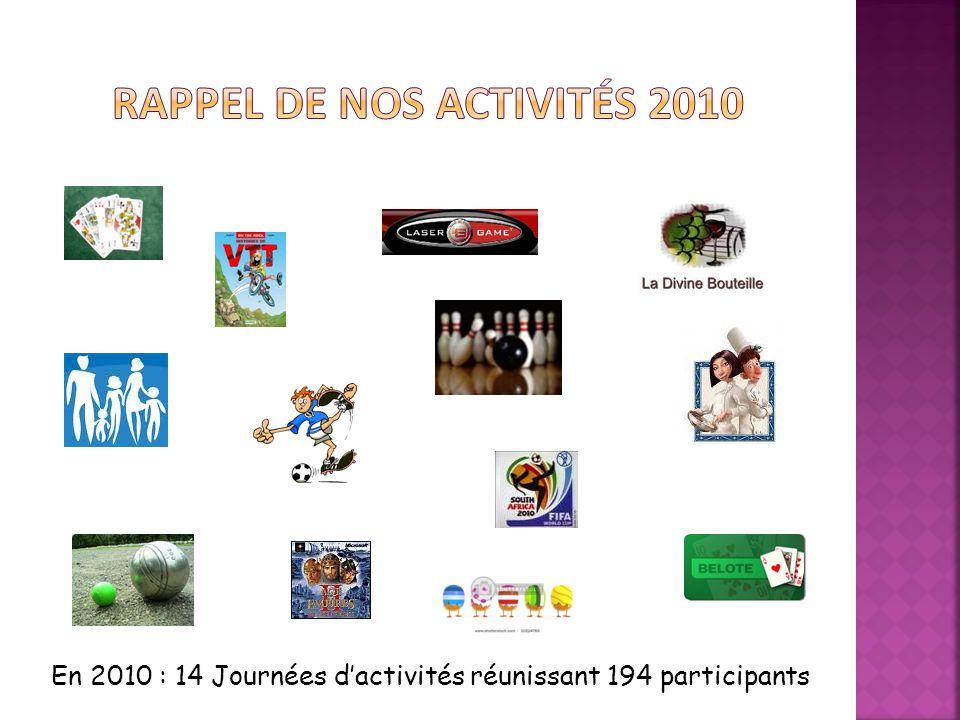 En 2010 : 14 Journées dactivités réunissant 194 participants