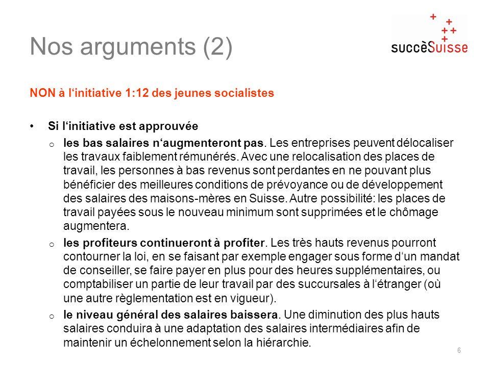 Nos arguments (3) 7 NON à linitiative 1:12 des jeunes socialistes Si linitiative est approuvée o des pertes et des dépenses supplémentaires du secteur publique sont à prévoir.