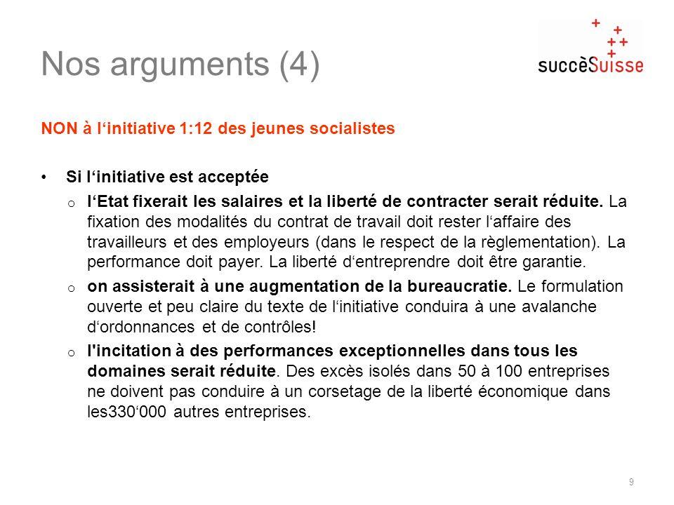 Nos arguments (4) NON à linitiative 1:12 des jeunes socialistes Si linitiative est acceptée o lEtat fixerait les salaires et la liberté de contracter