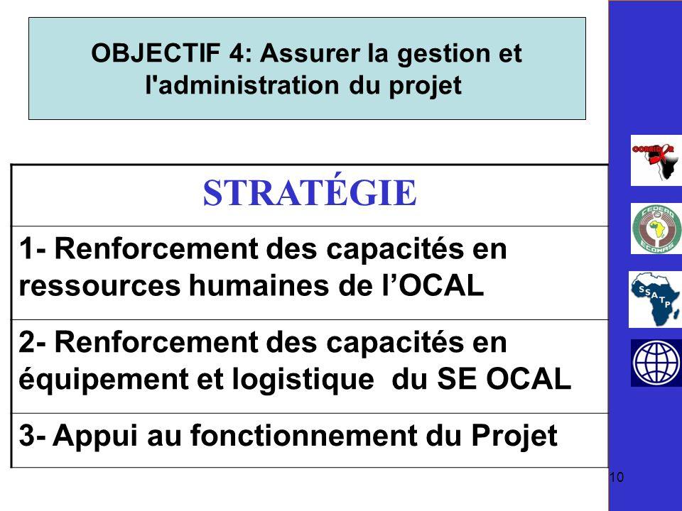 10 STRATÉGIE 1- Renforcement des capacités en ressources humaines de lOCAL 2- Renforcement des capacités en équipement et logistique du SE OCAL 3- Appui au fonctionnement du Projet OBJECTIF 4: Assurer la gestion et l administration du projet