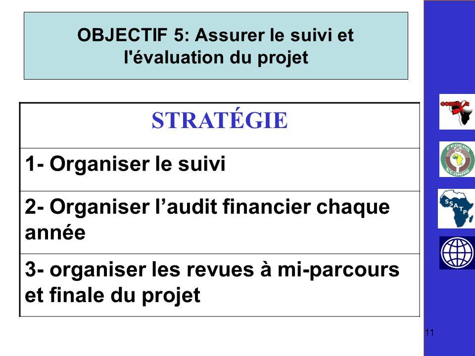 11 STRATÉGIE 1- Organiser le suivi 2- Organiser laudit financier chaque année 3- organiser les revues à mi-parcours et finale du projet OBJECTIF 5: Assurer le suivi et l évaluation du projet