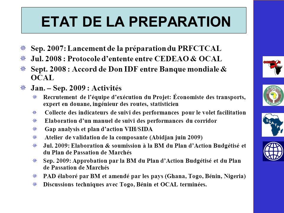 Sep.2007: Lancement de la préparation du PRFCTCAL Jul.