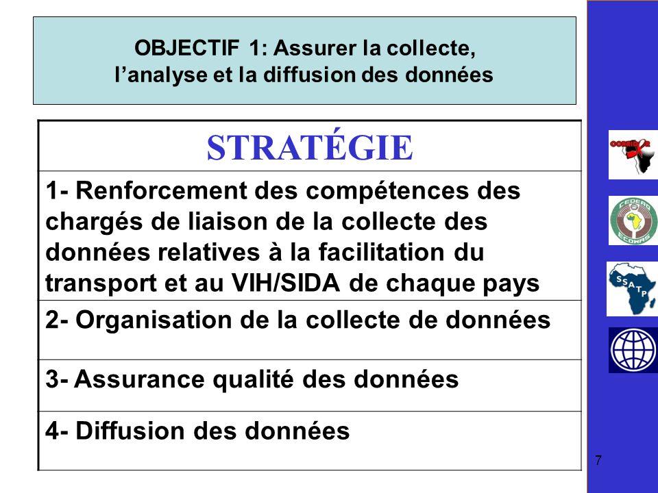 7 STRATÉGIE 1- Renforcement des compétences des chargés de liaison de la collecte des données relatives à la facilitation du transport et au VIH/SIDA de chaque pays 2- Organisation de la collecte de données 3- Assurance qualité des données 4- Diffusion des données OBJECTIF 1: Assurer la collecte, lanalyse et la diffusion des données