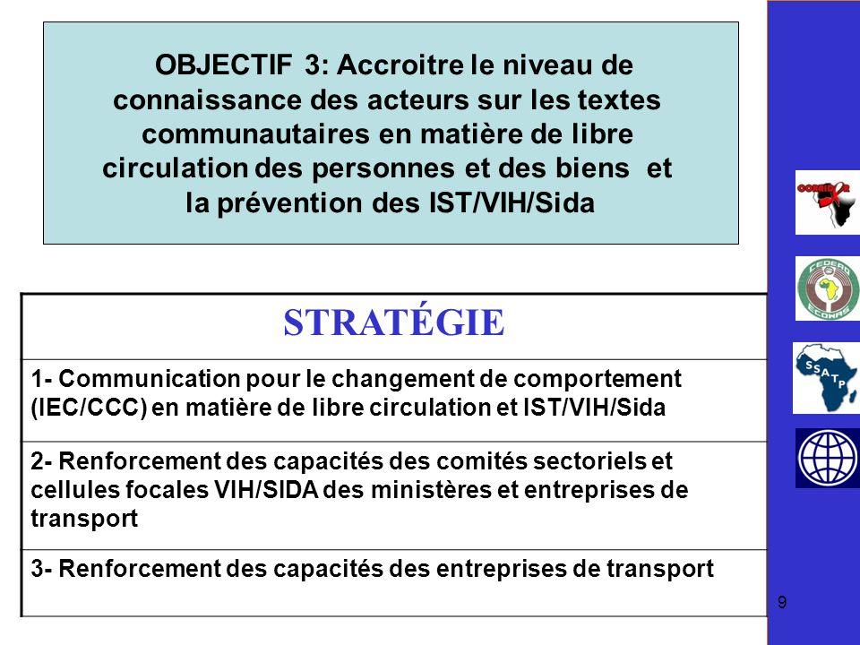 9 STRATÉGIE 1- Communication pour le changement de comportement (IEC/CCC) en matière de libre circulation et IST/VIH/Sida 2- Renforcement des capacités des comités sectoriels et cellules focales VIH/SIDA des ministères et entreprises de transport 3- Renforcement des capacités des entreprises de transport OBJECTIF 3: Accroitre le niveau de connaissance des acteurs sur les textes communautaires en matière de libre circulation des personnes et des biens et la prévention des IST/VIH/Sida