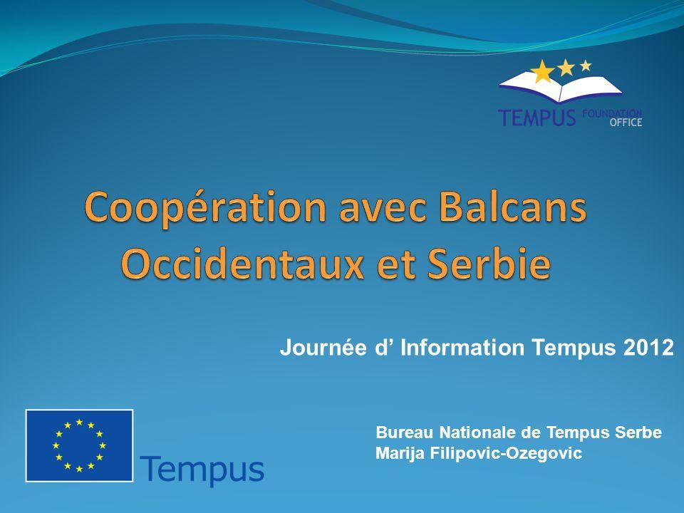 Le contenu de la présentation Balkans Occidentaux et Serbie au sixième appel à propositions Autres possibilités de coopération 2