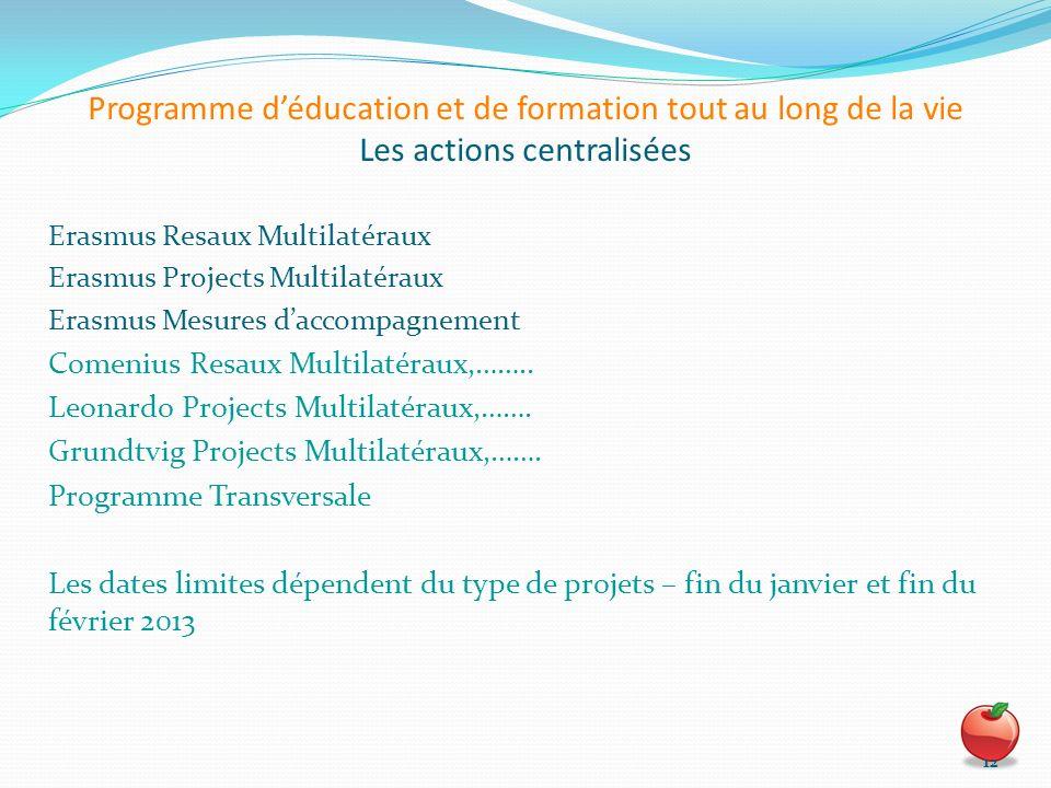 Programme déducation et de formation tout au long de la vie Les actions centralisées Erasmus Resaux Multilatéraux Erasmus Projects Multilatéraux Erasm
