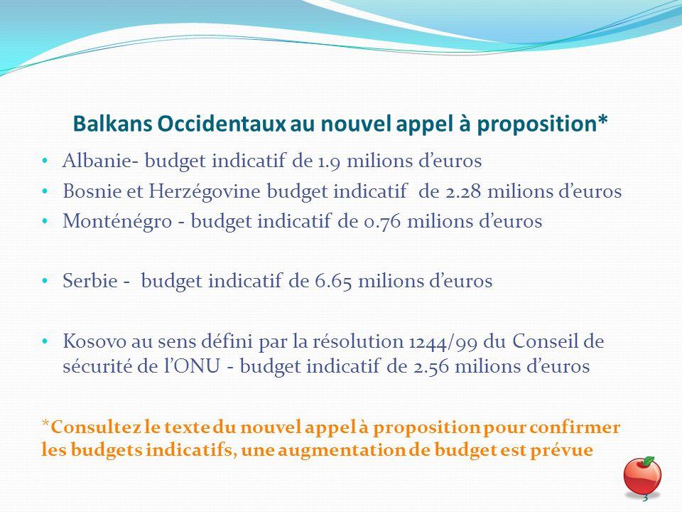 Balkans Occidentaux au nouvel appel à proposition* Albanie- budget indicatif de 1.9 milions deuros Bosnie et Herzégovine budget indicatif de 2.28 milions deuros Monténégro - budget indicatif de 0.76 milions deuros Serbie - budget indicatif de 6.65 milions deuros Kosovo au sens défini par la résolution 1244/99 du Conseil de sécurité de lONU - budget indicatif de 2.56 milions deuros * Consultez le texte du nouvel appel à proposition pour confirmer les budgets indicatifs, une augmentation de budget est prévue 3
