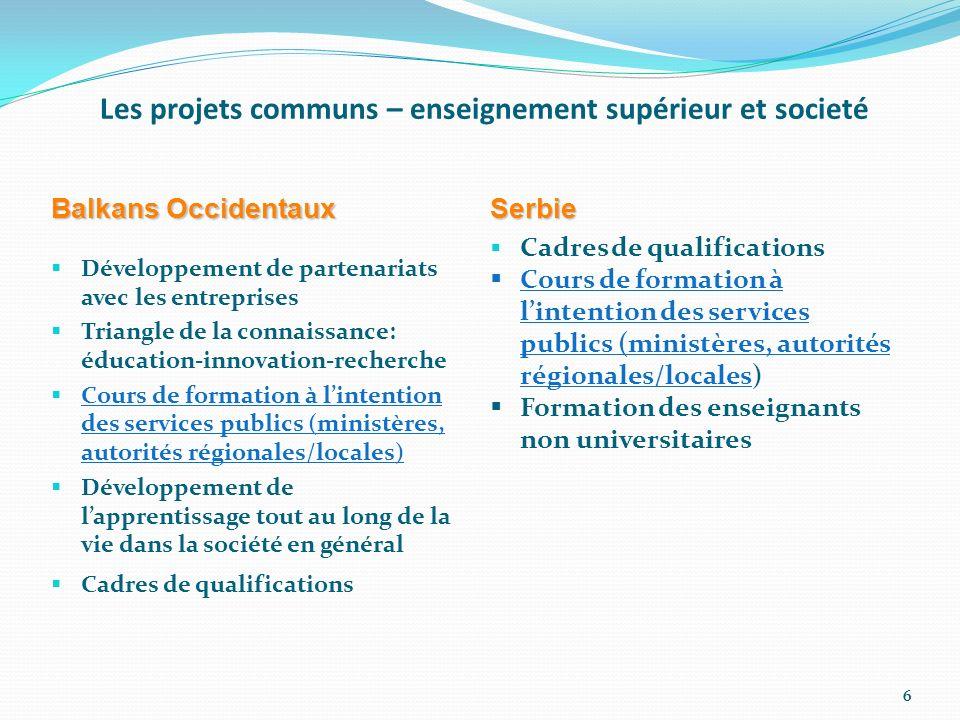 Les projets communs – enseignement supérieur et societé Balkans Occidentaux Développement de partenariats avec les entreprises Triangle de la connaiss