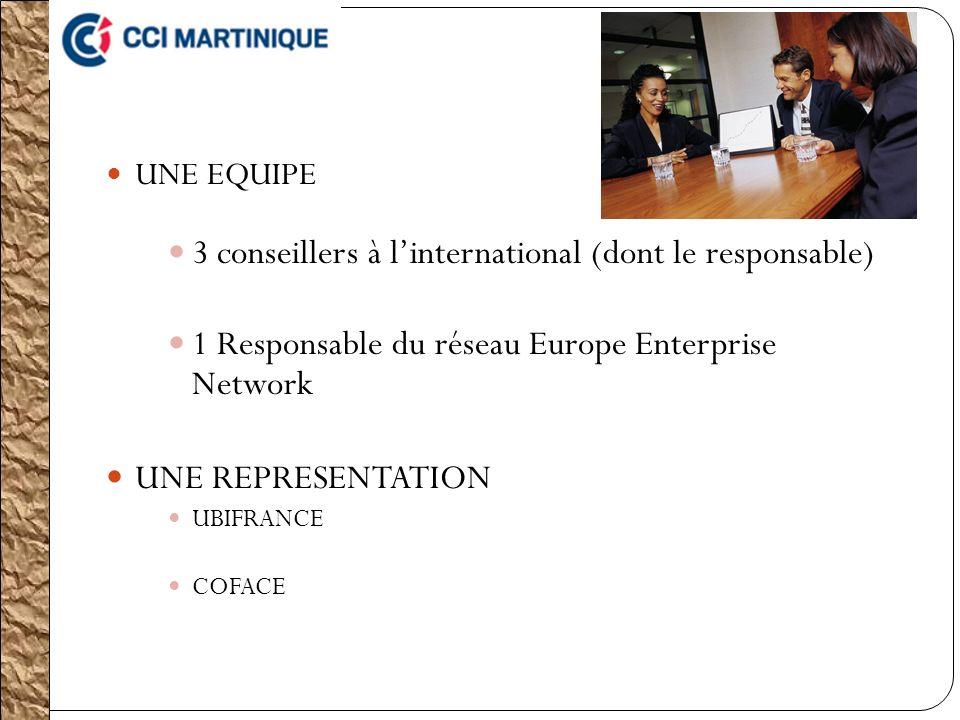 UNE EQUIPE 3 conseillers à linternational (dont le responsable) 1 Responsable du réseau Europe Enterprise Network UNE REPRESENTATION UBIFRANCE COFACE