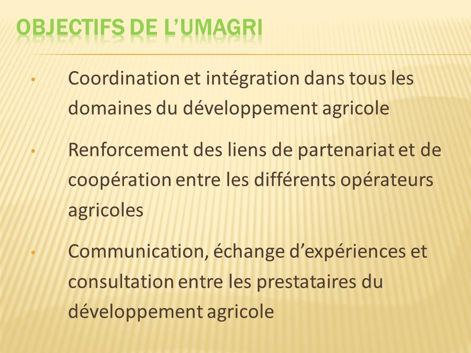 Coordination et intégration dans tous les domaines du développement agricole Renforcement des liens de partenariat et de coopération entre les différents opérateurs agricoles Communication, échange dexpériences et consultation entre les prestataires du développement agricole