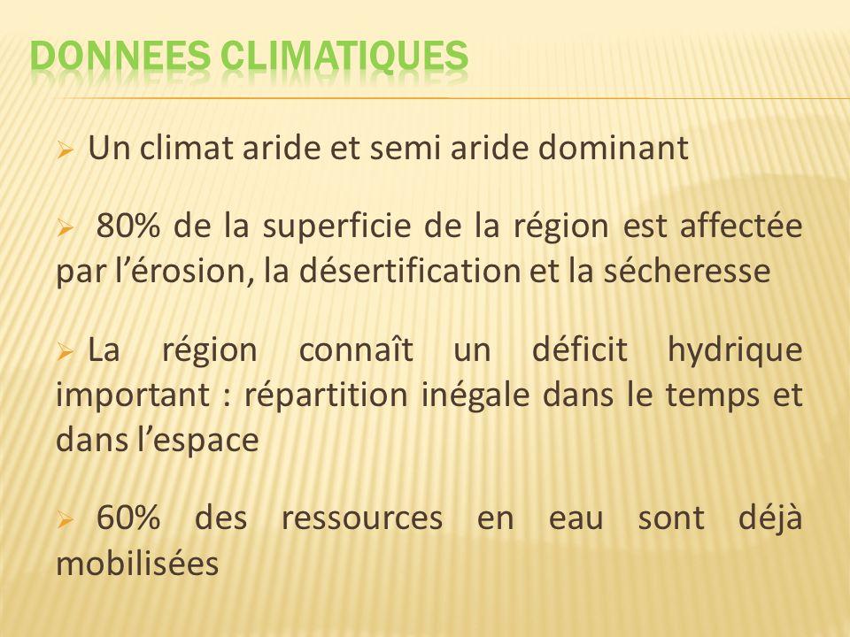 Un climat aride et semi aride dominant 80% de la superficie de la région est affectée par lérosion, la désertification et la sécheresse La région connaît un déficit hydrique important : répartition inégale dans le temps et dans lespace 60% des ressources en eau sont déjà mobilisées