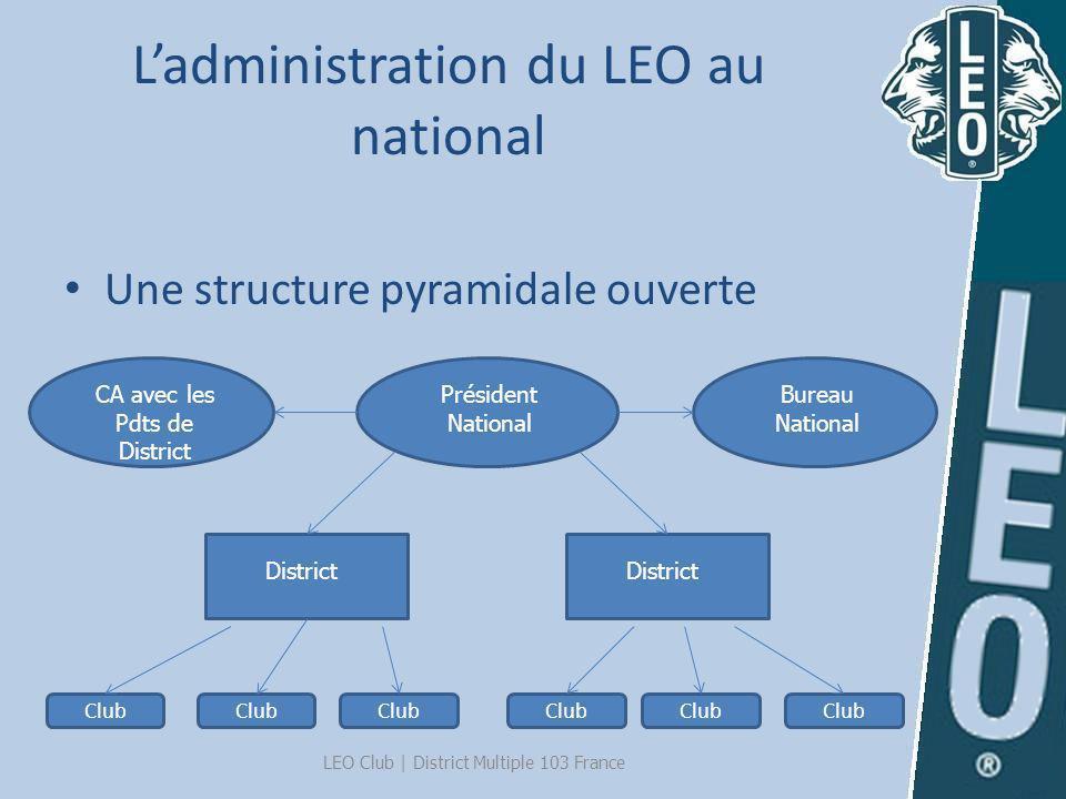 Ladministration du LEO au national Une structure pyramidale ouverte LEO Club | District Multiple 103 France CA avec les Pdts de District Président Nat