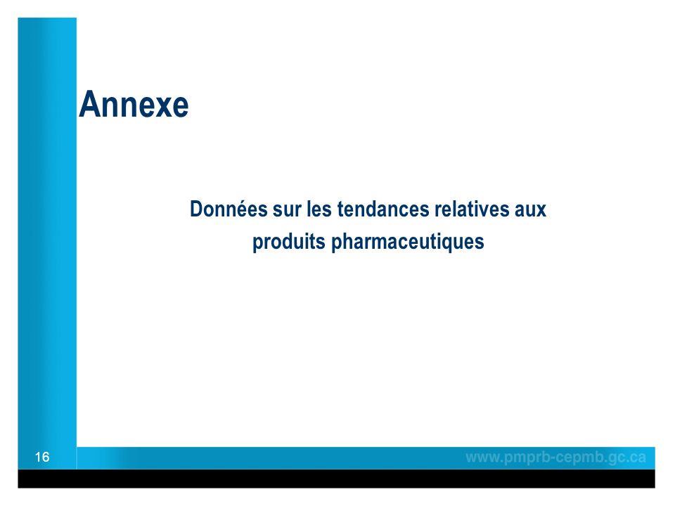 Annexe Données sur les tendances relatives aux produits pharmaceutiques 16