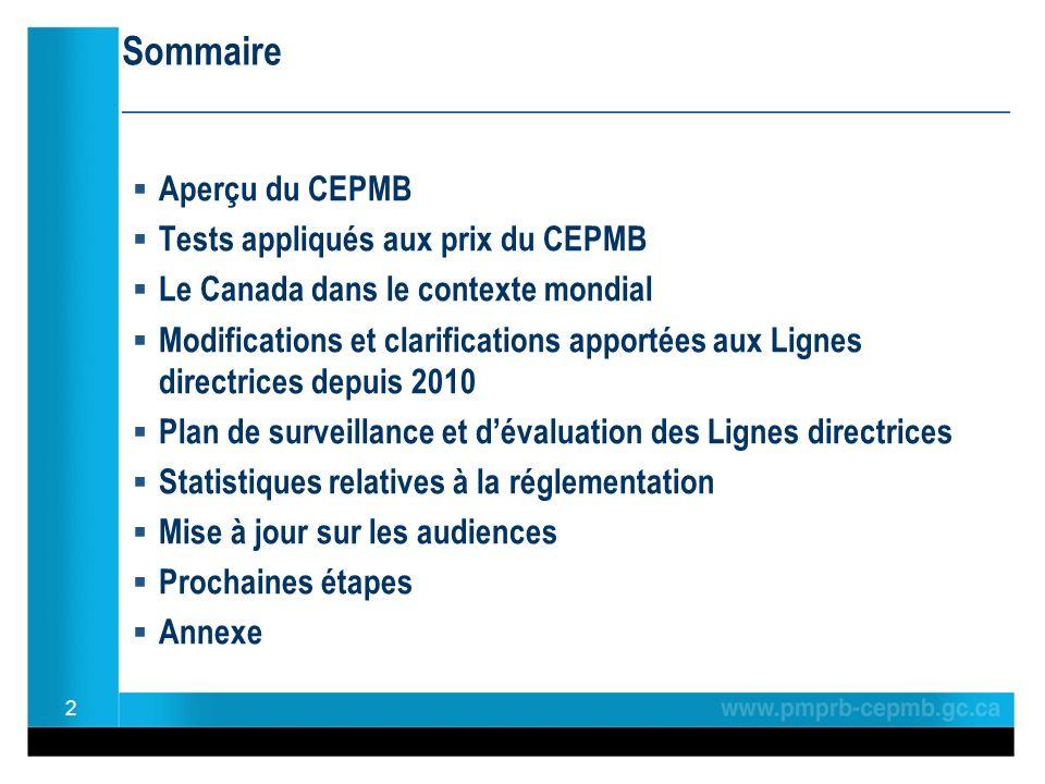 Sommaire ________________________________________________ Aperçu du CEPMB Tests appliqués aux prix du CEPMB Le Canada dans le contexte mondial Modifications et clarifications apportées aux Lignes directrices depuis 2010 Plan de surveillance et dévaluation des Lignes directrices Statistiques relatives à la réglementation Mise à jour sur les audiences Prochaines étapes Annexe 2