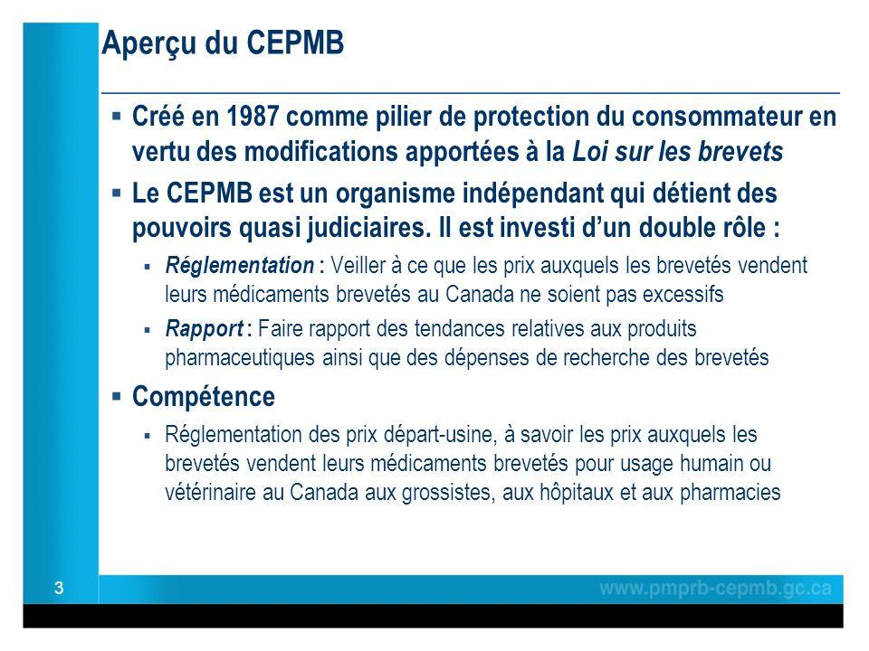 Aperçu du CEPMB ________________________________________________ Créé en 1987 comme pilier de protection du consommateur en vertu des modifications apportées à la Loi sur les brevets Le CEPMB est un organisme indépendant qui détient des pouvoirs quasi judiciaires.