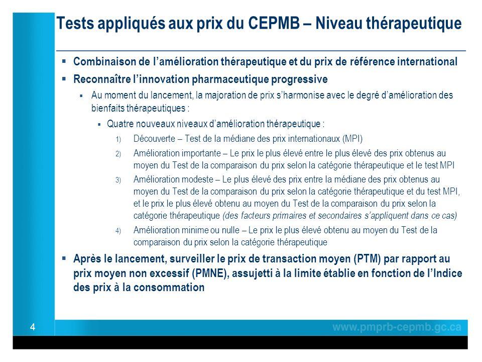 Tests appliqués aux prix du CEPMB – Niveau thérapeutique ________________________________________________ Combinaison de lamélioration thérapeutique et du prix de référence international Reconnaître linnovation pharmaceutique progressive Au moment du lancement, la majoration de prix sharmonise avec le degré damélioration des bienfaits thérapeutiques : Quatre nouveaux niveaux damélioration thérapeutique : 1) Découverte – Test de la médiane des prix internationaux (MPI) 2) Amélioration importante – Le prix le plus élevé entre le plus élevé des prix obtenus au moyen du Test de la comparaison du prix selon la catégorie thérapeutique et le test MPI 3) Amélioration modeste – Le plus élevé des prix entre la médiane des prix obtenus au moyen du Test de la comparaison du prix selon la catégorie thérapeutique et du test MPI, et le prix le plus élevé obtenu au moyen du Test de la comparaison du prix selon la catégorie thérapeutique (des facteurs primaires et secondaires sappliquent dans ce cas) 4) Amélioration minime ou nulle – Le prix le plus élevé obtenu au moyen du Test de la comparaison du prix selon la catégorie thérapeutique Après le lancement, surveiller le prix de transaction moyen (PTM) par rapport au prix moyen non excessif (PMNE), assujetti à la limite établie en fonction de lIndice des prix à la consommation 4