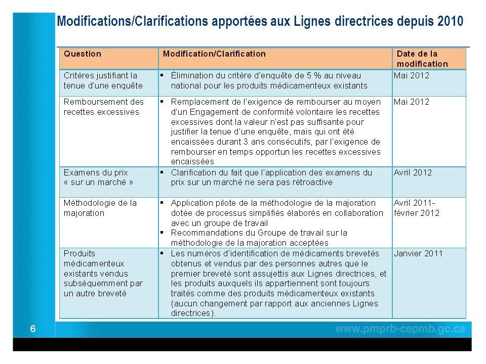 Modifications/Clarifications apportées aux Lignes directrices depuis 2010 ________________________________________________ 6